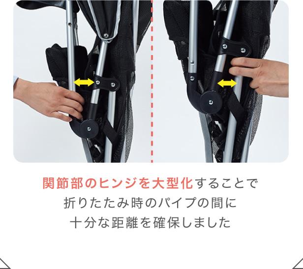 関節部のヒンジを大型化することで折りたたみ時のパイプの間に十分な距離を確保しました